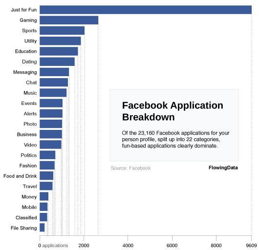 FacebookAppsArePointless