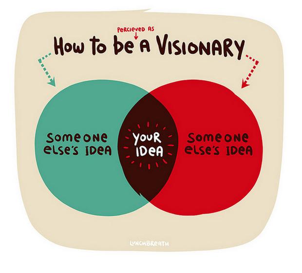 Titles_Visionary_620