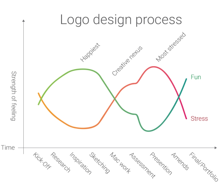 Logo_process_graph