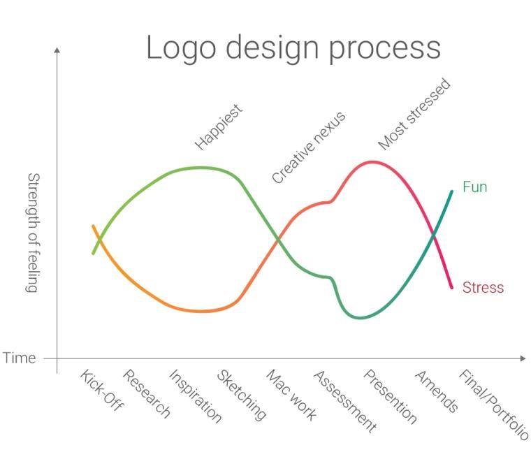 Logo_process_graph